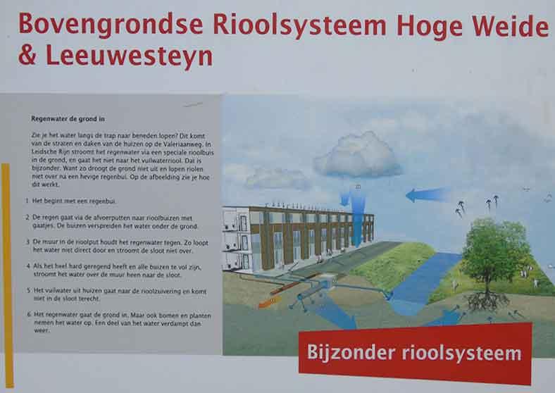 bovengrondse_rioolsysteem-hoge-weide-en-leeuwesteyn